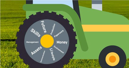 2 Minute tractor wheel